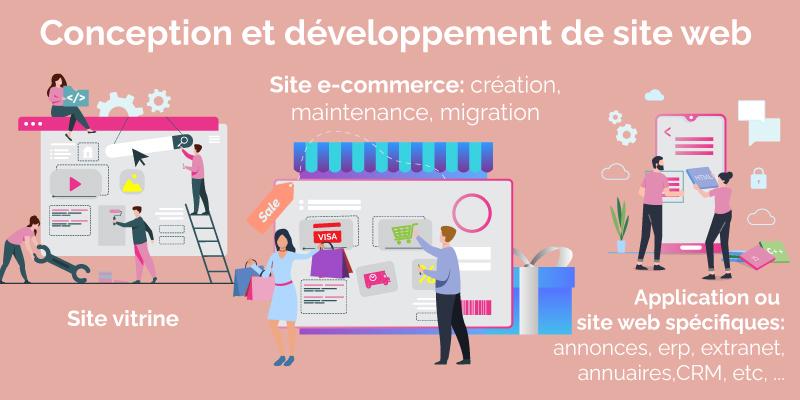 Conception et développement site internet